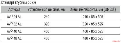 Аксессуар Аметист-СК Мелкая корзина, матовый белый пластик