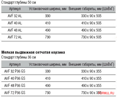 Аксессуар Аметист-СК Мелкая выдвижная сетчатая корзина