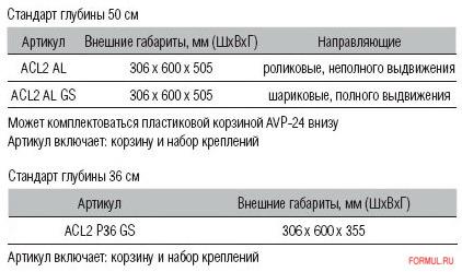 Аксессуар Аметист-СК Выдвижная корзина с боковым креплением