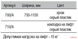 Аксессуар Аметист-СК арт. 700/A
