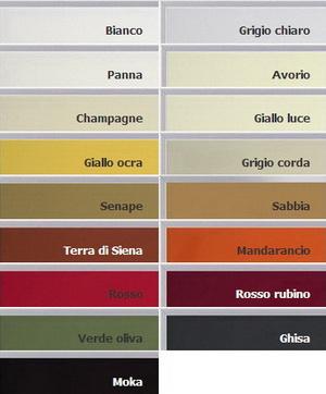 Кухня Astra S.P.A. Cucine Rossana