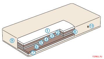 Матраc Lineaflex Лотос (h=21 см)