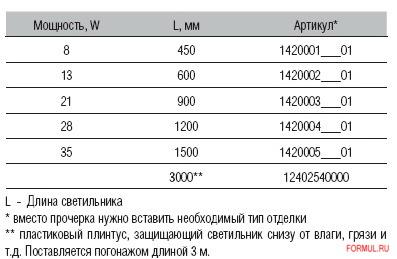 Светильник Аметист-СК INFINITY