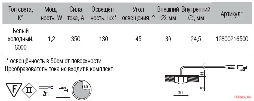 Светильник Аметист-СК SPOT LED
