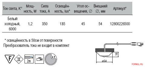 Светильник Аметист-СК SPOT LED-S