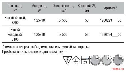 Светильник Аметист-СК SUNNY HE