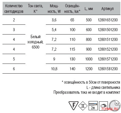 Светильник Аметист-СК TRACK RETTANGOLO TOUCH