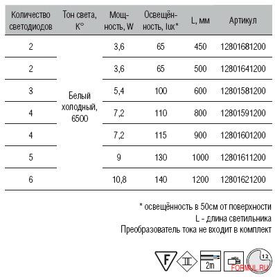 Светильник Аметист-СК TRACK RETTANGOLO