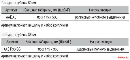 Вешалка Аметист-СК арт. AAEAL