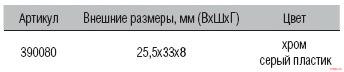 Вешалка Аметист-СК поворотная