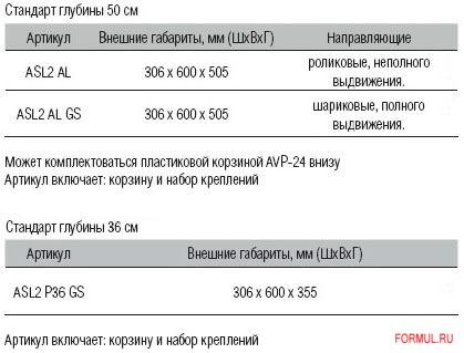 Аксессуар Аметист-СК Выдвижная корзина для обуви с боковым креплением